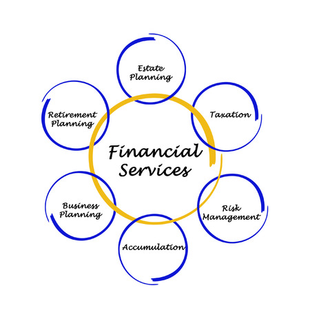 Independent financial advisor Bexley, Independent Financial Adviser South of England, IFA Kent, Independent financial advice Bexleyheath